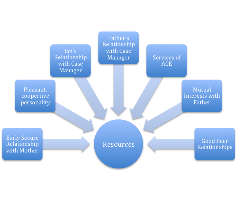 marketing management case studies with solutions