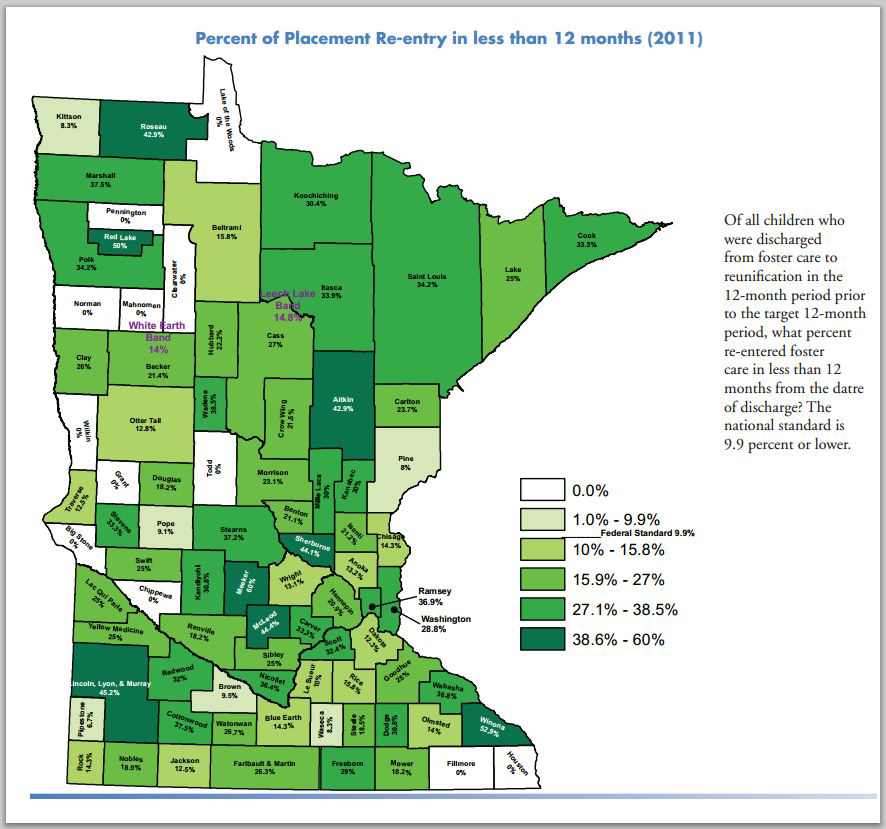 DHS Map of MN showing re-entry percentages by county